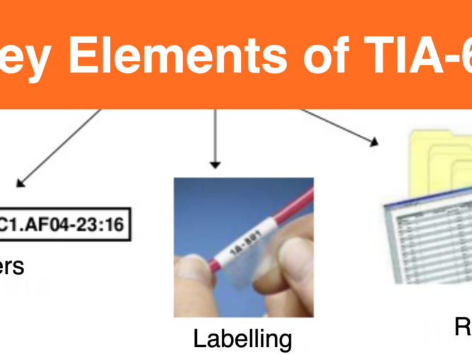 LAN Cabling System Labelling Standard