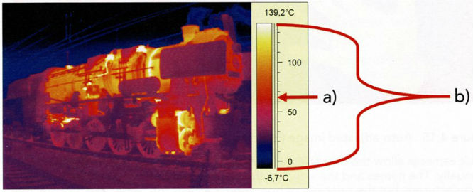 Infrared thermography of train